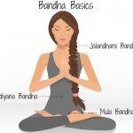 Bandhas, εσωτερικά ενεργειακά κλειδώματα